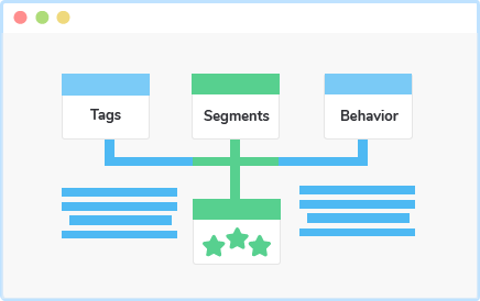 Use tags, Segments and Behavior in your emails